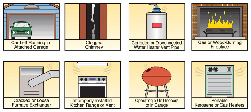 http://bestforthehome.com/wp-content/uploads/2013/12/sources-of-carbon-monoxide-at-home.jpg